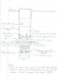 Image result for wall foundations well insulated