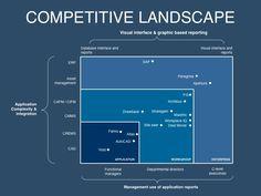 Demand CreationMarketing PowerPoint Templates – VP Marketing On ...