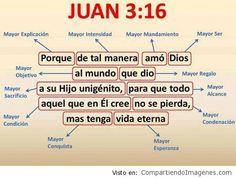 Juan 3:16 su identidad fundamental...