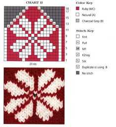 """These Norwegian-style mittens, excerpted from More Quick Knits"""" (Sterling) have cuffs of corrugated rib, a picot edging and a classic winter color c. Knitting Charts, Knitting Patterns Free, Knit Patterns, Free Knitting, Free Pattern, Learn How To Knit, How To Start Knitting, Quick Knits, B 13"""