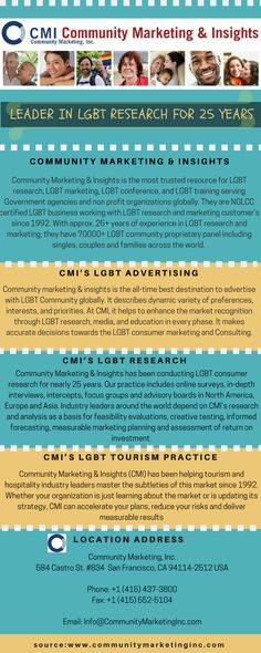 Community Marketing & Insights is an NGLCC certified LGBT business and serving customers since 1992. They achieved the top position as the global leader in lesbian, gay, bisexual, transgender (LGBT) research, market insights, consulting, strategies and diversity training.