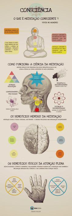 Benefícios da Meditação {Infográfico} -
