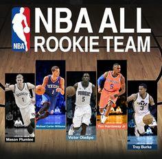 NBA Rookie team 2014 --#IUCollegeBasketball  -- #VictorOladipoNBA
