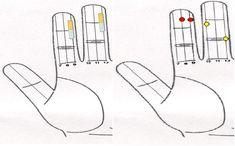 Knee Joint degeneration   Sujok Gujarat - Alternate Medicine