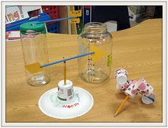 Elementary Shenanigans: More From Chewandswallow {Weather Unit} Elementary Shenanigans, Elementary Science, Science Classroom, Teaching Science, Science Education, Science Activities, Science Projects, Science Ideas, Teaching Ideas