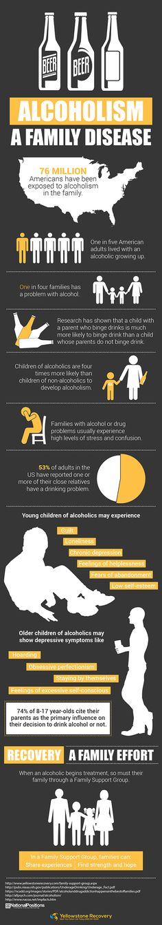 Alcoholism: A Family Disease - Alcoholism is a disease that affects millions of people in the US. Unfortunately, alcoholism affects the people closest to the alcoholic as well  - sponsored