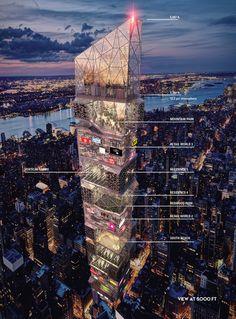 Ces immeubles du futur ont la folie des grandeurs