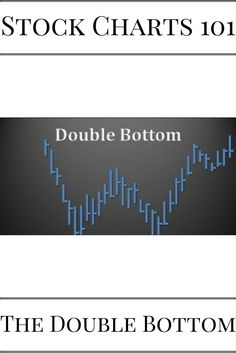Stock Charts - Investing in Stocks - Stock Market - DIY Investing - Learning to Invest - Double Bottom - Stock Patterns