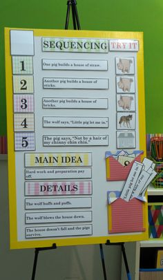 Active Anchor Charts Sequence Click for the Gallery of Active Anchors More