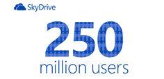 SkyDrive supera los 250 millones de usuarios  http://www.genbeta.com/p/76186