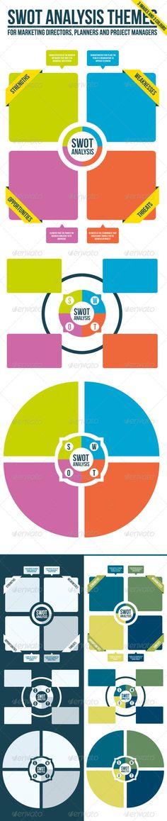 SWOT Analysis Theme x 3 #marketing #SWOT #Internship