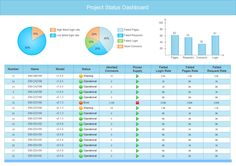 Monthly Work Report Template Enchanting 50 Best Free Excel Templates & Dashboards For Any Occasion  Nerdy .