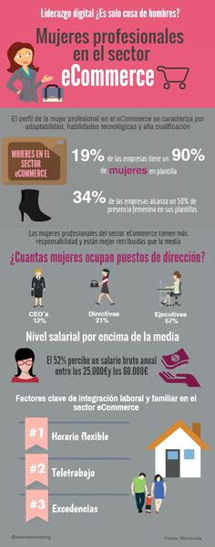 Mujeres profesionales en el sector eCommerce #infografia #infographic #ecommerce