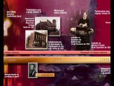 Linha do tempo da História da Igreja Adventista do Sétimo Dia (IASD) - P...