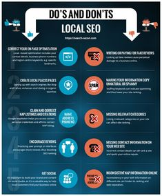Our SEO experts are serving best SEO services in India. Perfection in service for best results is ensured by our top SEO company in Mumbai. Search Engine Marketing, Seo Marketing, Digital Marketing Services, Internet Marketing, Online Marketing, Business Marketing, Media Marketing, Seo Guide, Seo Tips