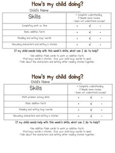 quick check off list for parents on what their child might need help on and how to help them