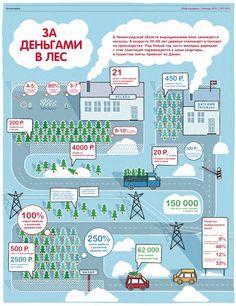 Журнал Инфографика – 167 фотографий