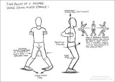 Wing Chun Kung Fu Stance | quick drawing of the Wing Chun stance and points to note when ...
