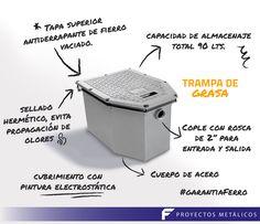 Trampa de Grasa, cuida tu medio ambiente- Productos Ferro www.ferro.com.mx