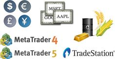 Trade Stocks Forex and Futures. Automated Stock Trading System. Try EA builder stock trading system to increase your stock trading profits
