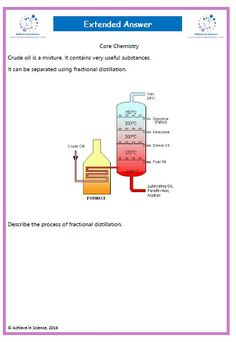 Achieve in Science GCSE science revision resources.