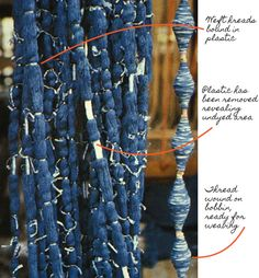 Ikat threads during dyeing process