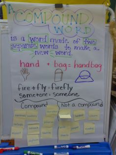 Compound word anchor charts help our students to refer back to their prior knowledge that was taught in a previous lesson and allows them to access this information when completing independent work.
