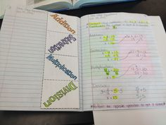 Here's a foldable on the steps for solving one-step equations.