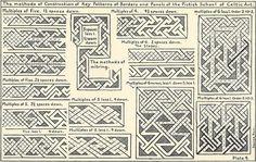 The methods of knotwork construction of the Irish-Pictish School of Celtic Art