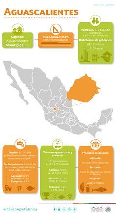 Aguascalientes. SAGARPA SAGARPAMX #MéxicoAgroPotencia
