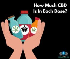 Having trouble trying to figure out how much CBD is in each dose? Here's a quick guide using our awesome hemp oil products as examples!