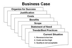Download Professional Business Case Template - Free small, medium and large images – IzzitSO