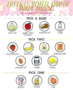 I got a few requests to post a hair mask recipe so I just made this little guide so you can come up with your own!