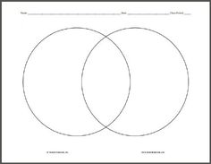 Circle Venn Diagram Template Idea Use For Conflict Resolution