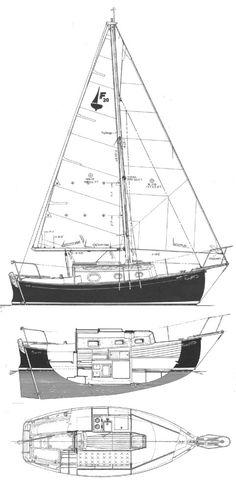 Pacific Seacraft Flicka 20 drawing -sailboatdata.com - click link to see…