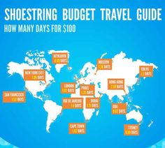 Pick a location that fits your budget.