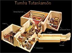 Tutankhamun tomb, Egypt