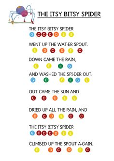 How To Play The Piano The Itsy Bitsy Spider - Easy Piano Music Sheet for Toddlers. How to teach young children to play music keyboard using coloured stickers. Spectacular How To Play The Piano Lessons. Exhilarating How To Play The Piano Lessons. Piano Lessons For Kids, Kids Piano, Easy Piano Sheet Music, Flute Sheet Music, Music Sheets, Preschool Music, Music Activities, Piano Games, Keyboard Lessons