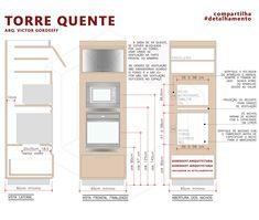 Round House Plans, Modern Kitchen Design, Modern Design, Kitchen Dinning Room, Interior Design Sketches, Model Homes, Architecture Details, Interior Architecture Drawing, Architecture Office