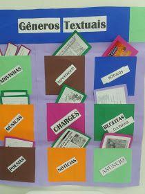 Ensinando com Carinho: Jogo dos gêneros textuais