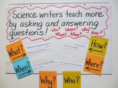 Science writers teach more by answering and asking questions!
