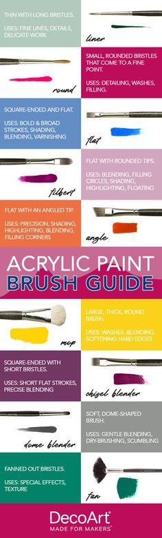 There are several basic paintbrush shapes and each has its own unique purpose and painting techniques they can be used for. Recognizing the different paintbrushes and knowing how to use them is key to expanding your painting abilities. Check out the DecoArt blog for more info on acrylic painting. Acrylic Painting Canvas, Your Paintings, Paint Brushes, Painting Techniques, Purpose, Delicate, Shapes, Key, Unique