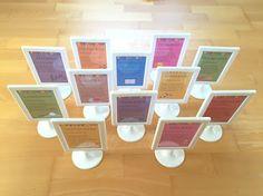 Lernwörterübungen: Lupenwörter und Aufnahme (materialwiese)