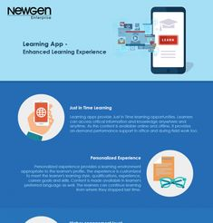Enhanced Learning Experiences Τhrough Apps Infographic