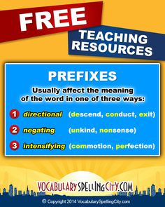 Knowledge of the most common prefixes helps students decode and spell words correctly. Practice prefixes with these word lists and VocabularySpellingCity's online learning games.