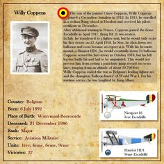 Biographie Willy Coppens