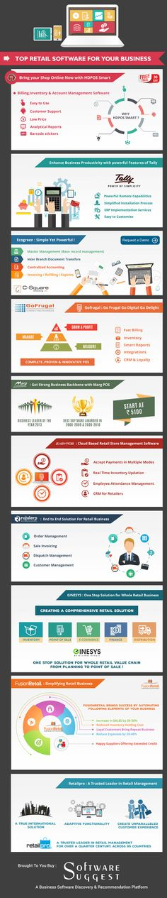 Get ahead of your competitors with these top #retail software #solutions - #Infographic