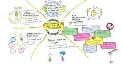 Milloin tälläisestä viisaudesta tulee trendikästä työpaikoilla? | Camilla Tuominen | Pulse | LinkedIn