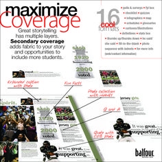 Maximize Coverage - Some great ideas!!!!