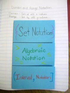 Images of interactive algebra notebooks | Math = Love: Domain and Range Notation Foldable